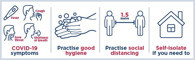 COVID safety graphic